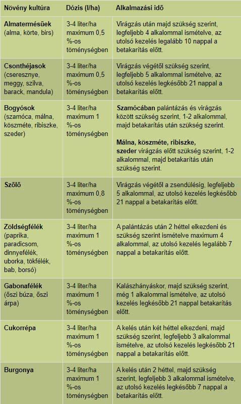 A pikkelysmr legfbb kezelsei. Pikkelysömör: otthoni kezelés - gyógyszerek.