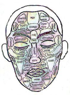 az arcon a krémvörös foltoktól