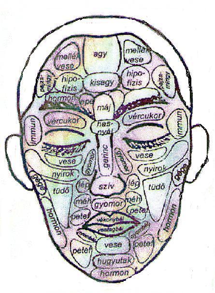 hogyan lehet megszabadulni a pikkelysömörtől az arcon