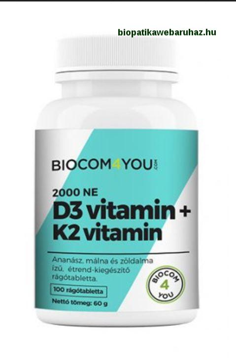 pikkelysömör kezelése vitaminokkal